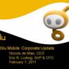GLUU.-Glu Mobile Inc…..¡Que bonito aspecto técnico!…(Actu…20/07/2014)