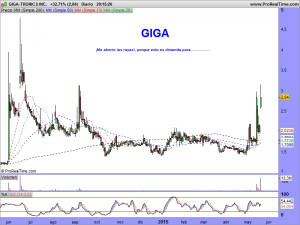 GIGA-TRONICS INC.