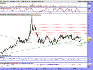 JDS UNIPHASE CORP.