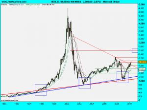 NASDAQ-100 INDEX.1mayo